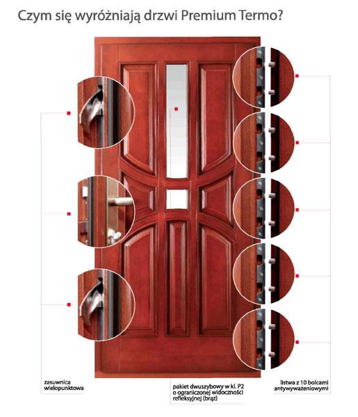 Двери из массива сосны - dverkamoscow